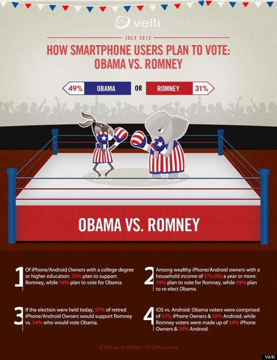 Obama To Romney