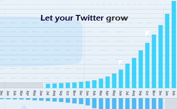 Increase-your-Twitter-followers