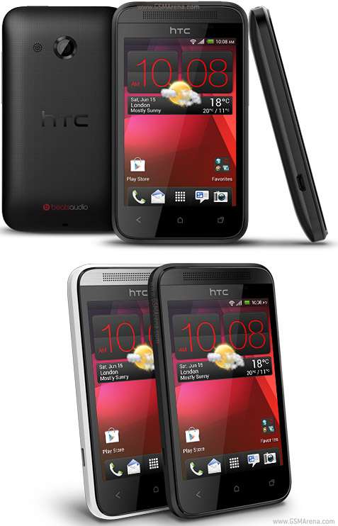 The New HTC Desire 200